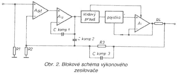 http://audioweb.cz/data/zes-obr2.png